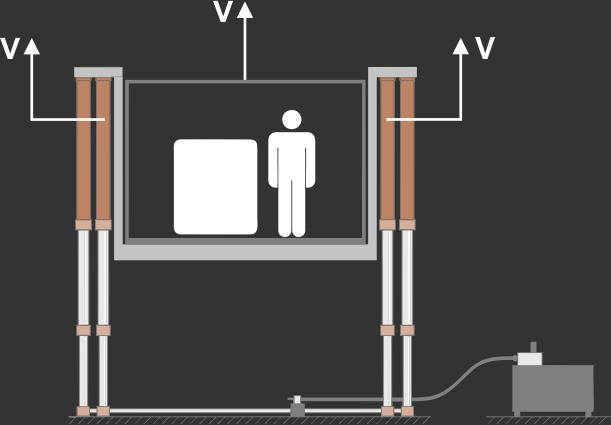 Basic information about lifts | GMV Poland
